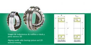 Rodamientos de rodillos a rotula ISB